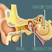 North Devon ear syringing clinic